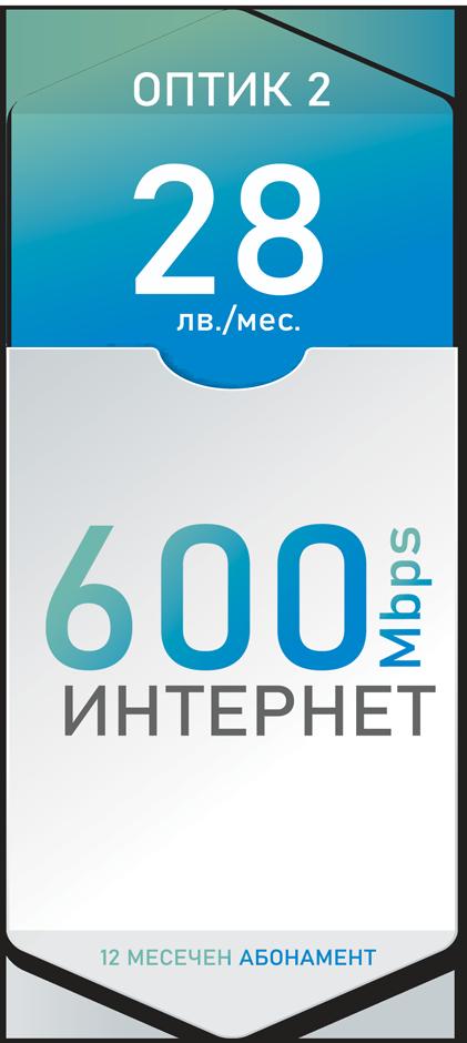 Оптичен интернет 600 Mbps за 28лв./мес. - Дупница, Кюстендил, Гоце Делчев