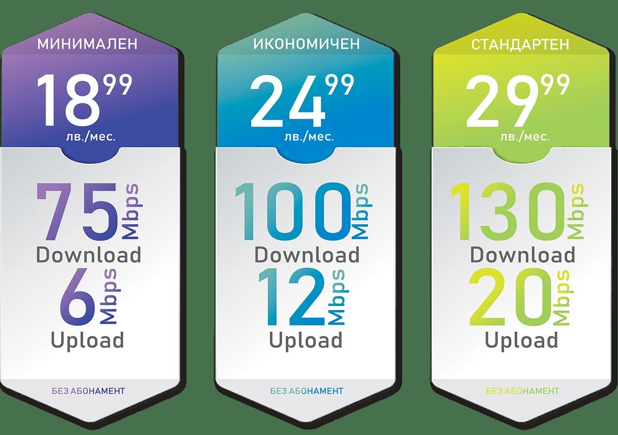 Кабелен интернет от Кабел Сат-Запад в региона на общините Дупница, Бобов Дол, Сапарева Баня